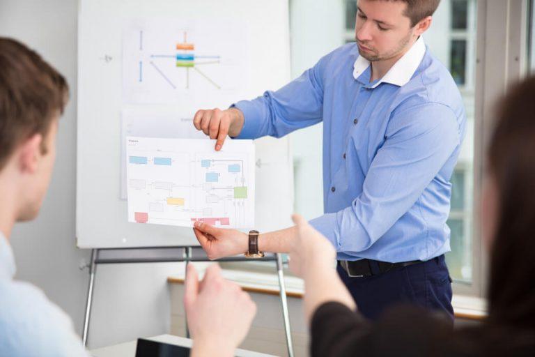 make a plan for a website